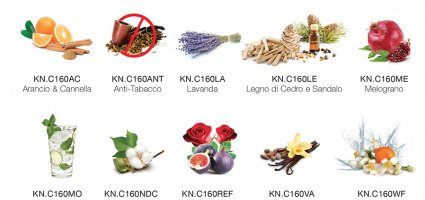 Fragranze candele disponibili